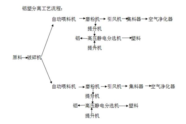 不限iP跳槽送彩金白菜网论坛有多种型号
